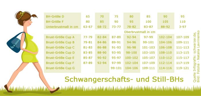 Infografik-Schwangerschafts-und-Still-BHs-Cup-Groessen-Oberbrustmass-Unterbrustmass-Tabelle